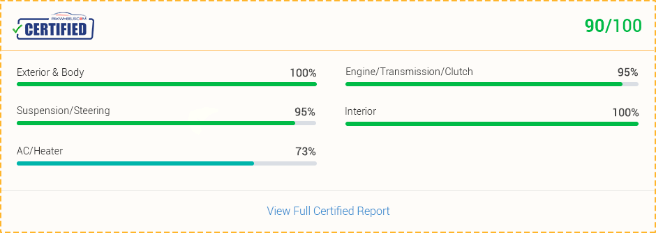 Pakwheels Certification Report